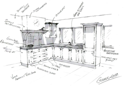 Gerard keuken meubel design op maat gemaakte meubels for 3d keuken tekenprogramma